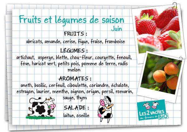 fruit et légumes de saison juin